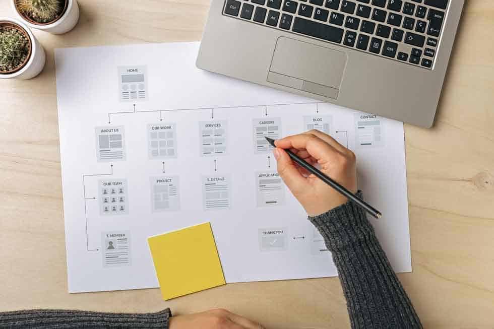 Website, Webseite oder Homepage - worin besteht der Unterschied?